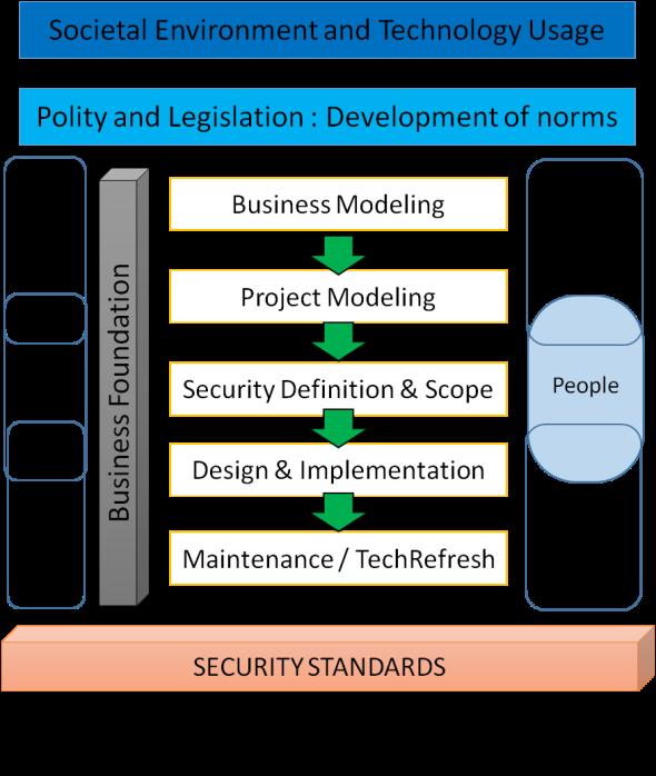 E-Commerce_security_framework