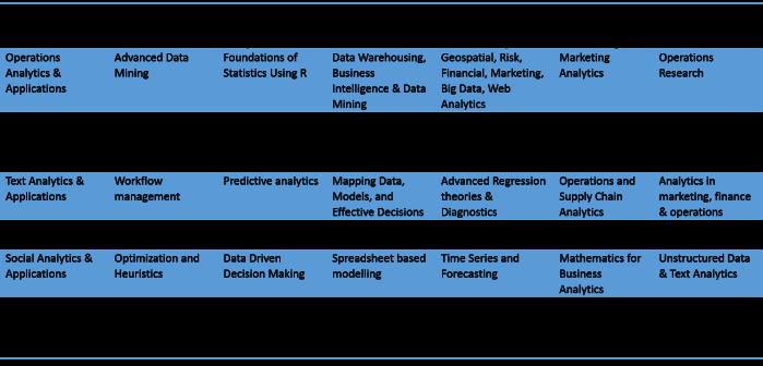 Business_Analytics_Courses