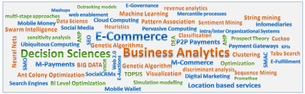 E-Commerce Analytics - The Digital Enablement Strategy (1/2)