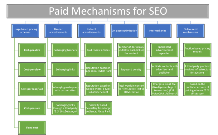 Paid_SEO_Services