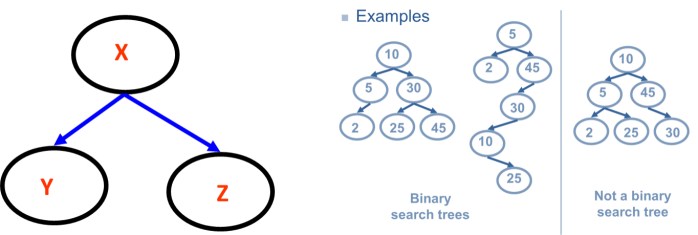 Binary_Search_Tree_BST