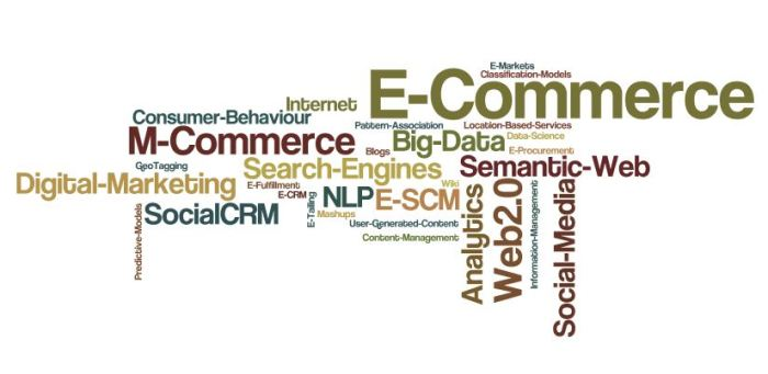 E-Commerce_Companies