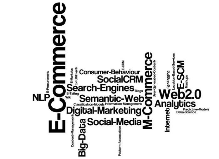 E-Commerce_DomainS