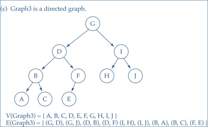 Graph_Trees