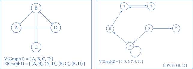 Graphs_Directed_Undirected