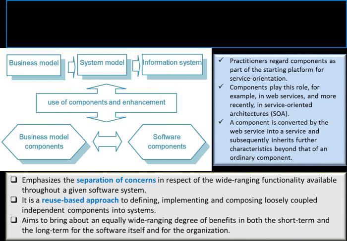 SDLC_Component_Based_Software_Development