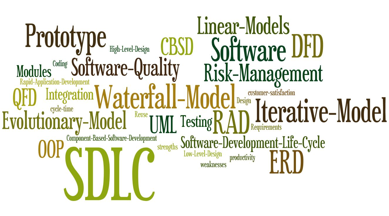 system development life cycle models Systems development life cycle • the sdlc is a process of creating or altering information systems, and the models and methodologies that people use to develop these systems sdlc models • a number of sdlc models have been created: waterfall, fountain, spiral, build and fix, rapid prototyping.