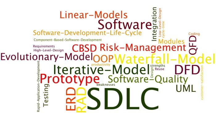 SDLC_Theories3