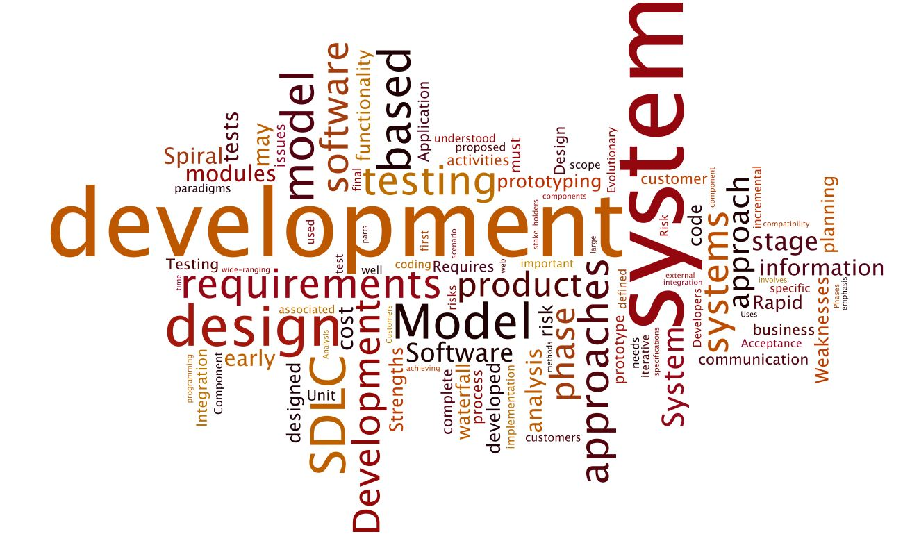 information systems development Change management in information system development and implementation projects  zoran ćirić lazar raković article info: management information systems.