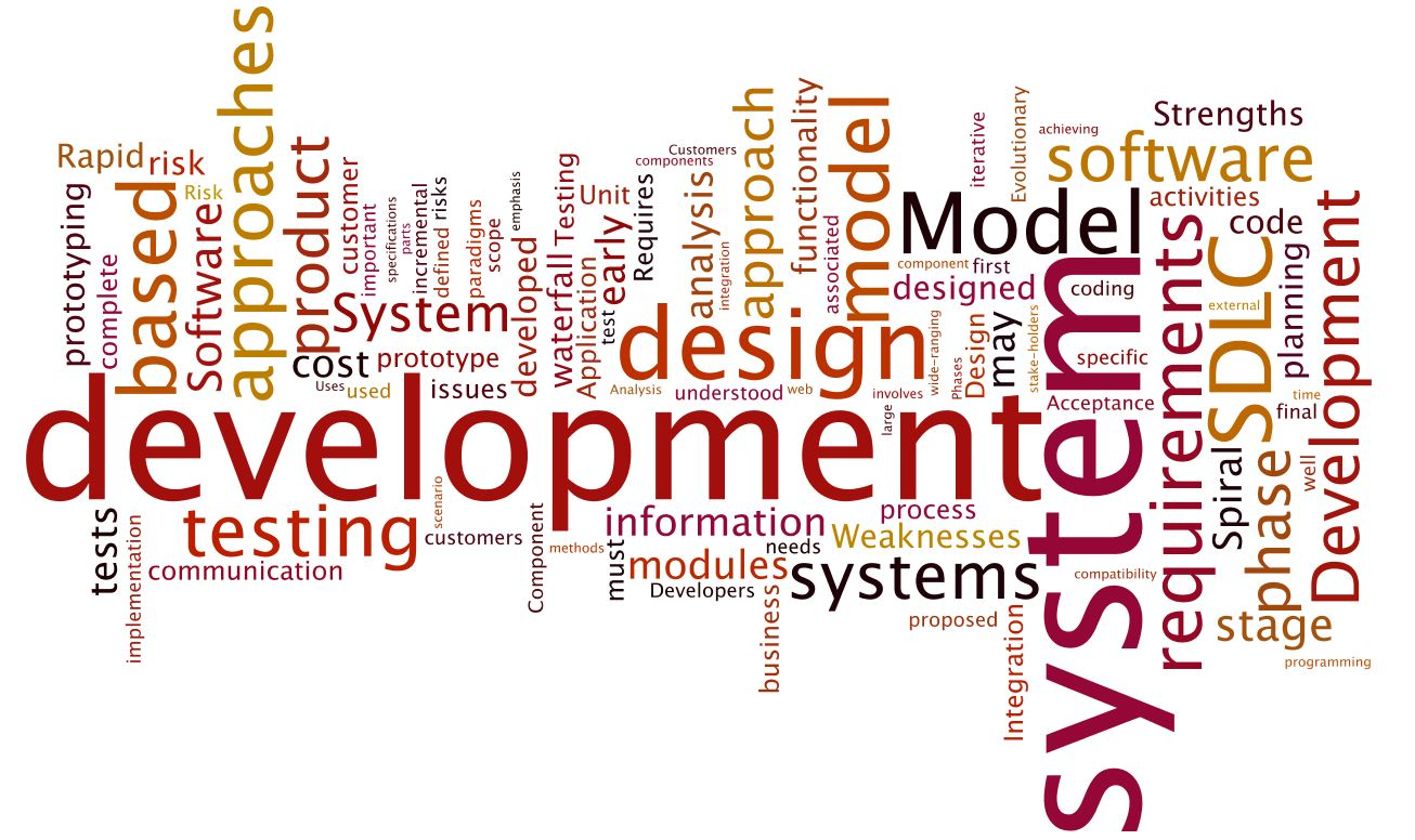 system development life cycle  sdlc  infographics  u2013 tech talk