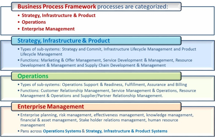 Telecommunications_Management_Systems