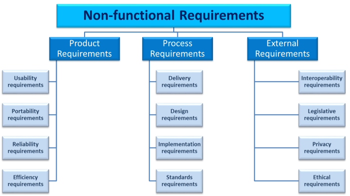 Non-Functional_Requirements