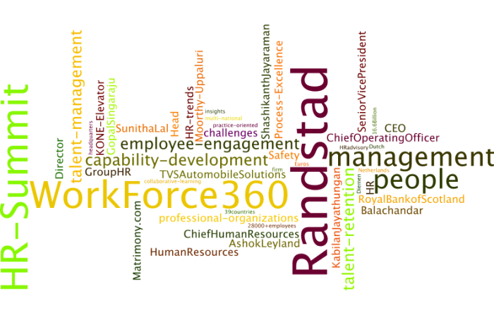 RandStad_Workforce_360