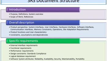 software requirement specification online education