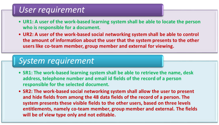 User_vs_System_Requirements