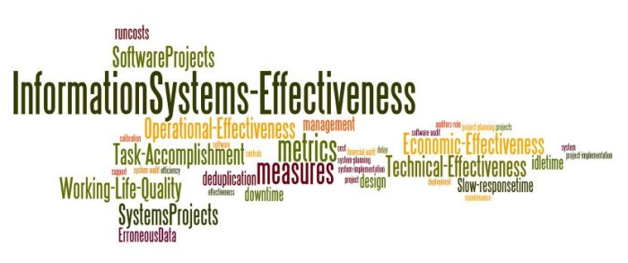 InformationSystems_Effectiveness_2