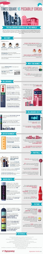 Infographic - Advertisement Billboards