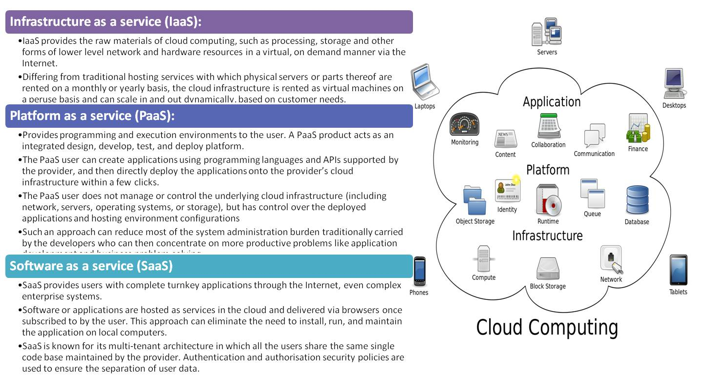 private virtual infrastructure cloud computing Amazon virtual private cloud on the cloud computing project private cloud the private cloud infrastructure and cloud-enabling.