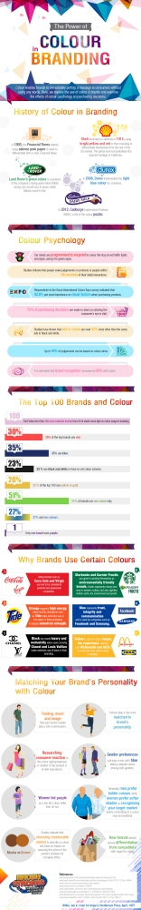 Impact of Color in Branding - Infographic