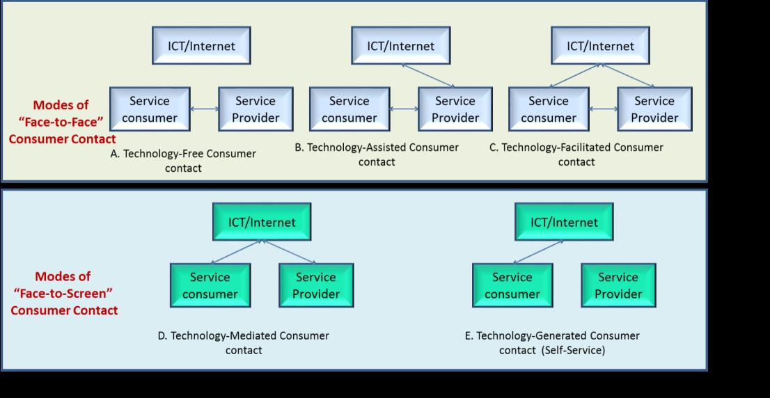 Digital Services.png