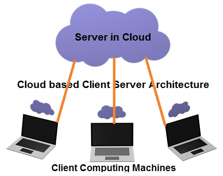 startup_it_infrastructure