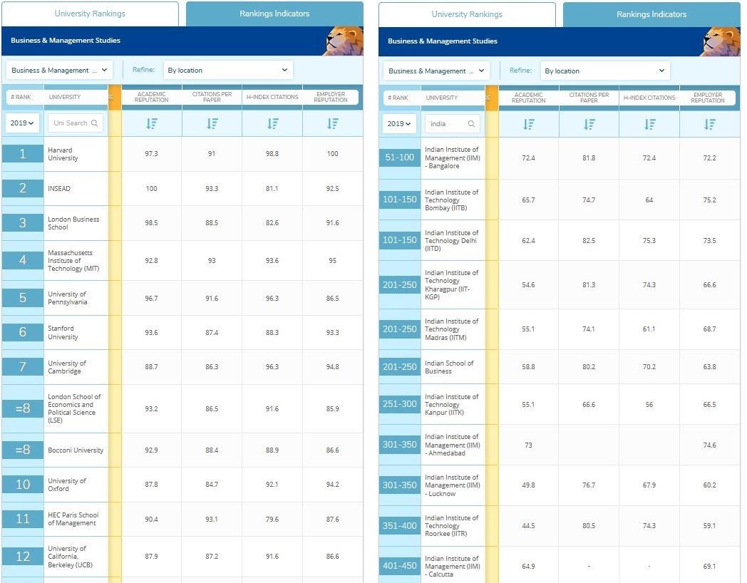Top_MBA_India.JPG